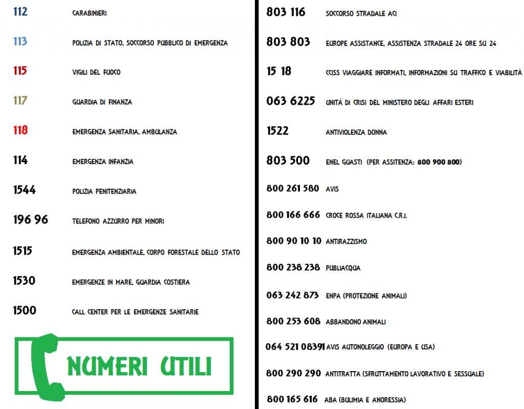 Numeri di emergenza in italia e nel mondo sopravvivere net for Numero senatori e deputati in italia