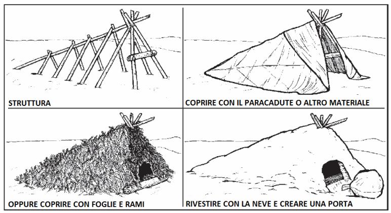Costruire una capanna tenda bivacco rifugio archivi for Costruire una semplice capanna di legno