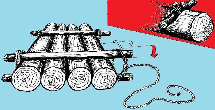 Come costruire una zattera archivi sopravvivere for Case di tronchi economici da costruire